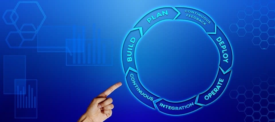 The basics of an ERP system.